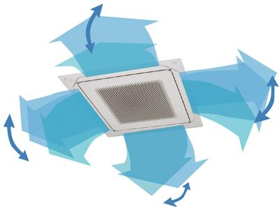 Кассетный инверторный кондиционер Circular Flow