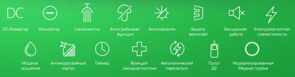 Функции кондиционеры Lanzkraft Innovation On/Off