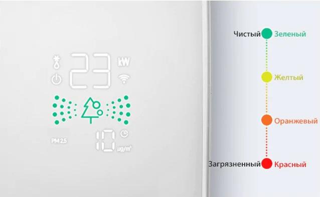 LG AIR PURICARE купить в СПб