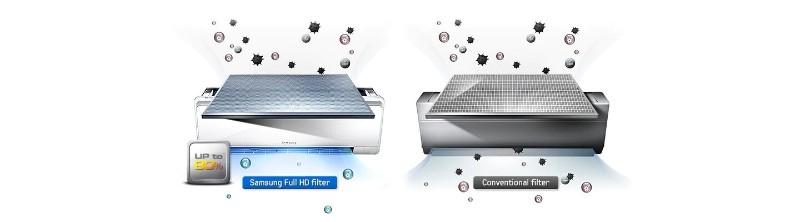 Мультиcплит-система инверторная Samsung FJM