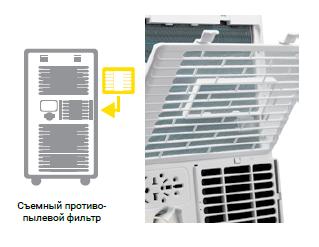 Мобильный кондиционер Zanussi Sonata ZACM-07 SN/N1 - купить в ЕвроКлимат