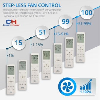 технология Stepless Fan Control