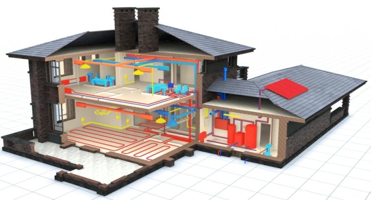 проектирование систем отопления euroclimate.org