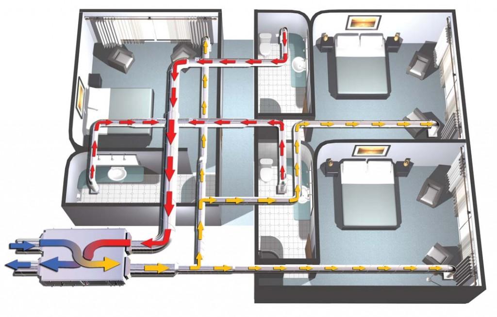 Проектирование вентиляции квартиры