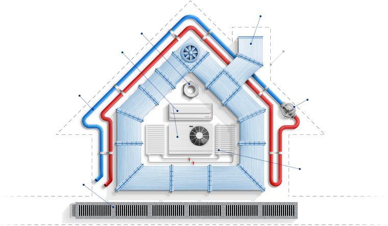 Вентиляция, кондиционирование, отопление под ключ